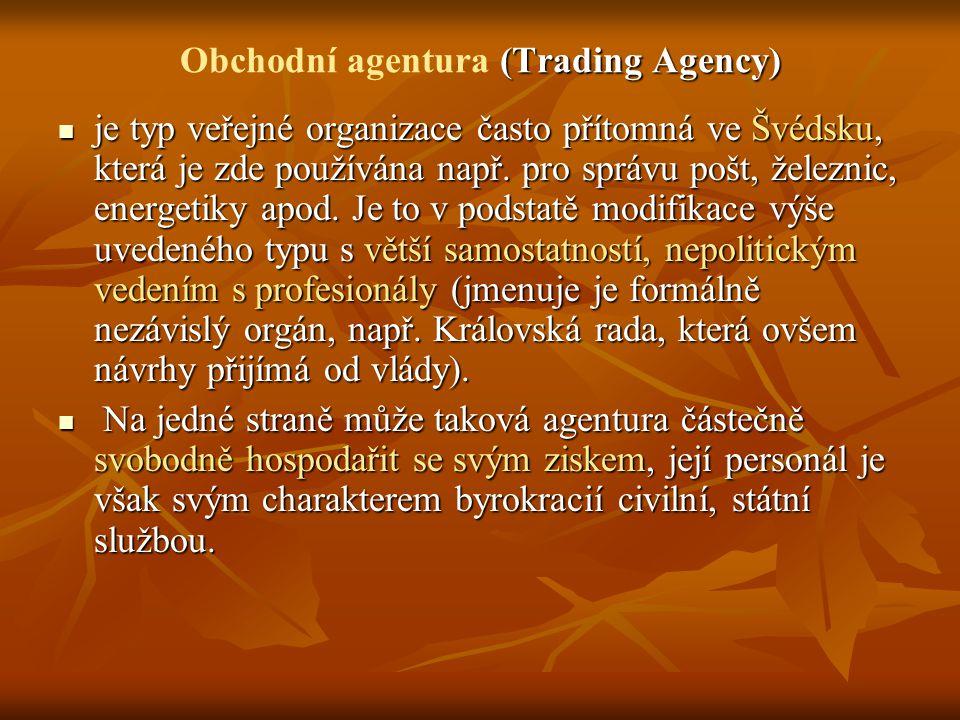 Obchodní agentura (Trading Agency)