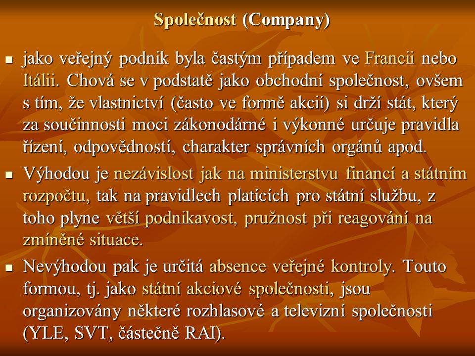 Společnost (Company)