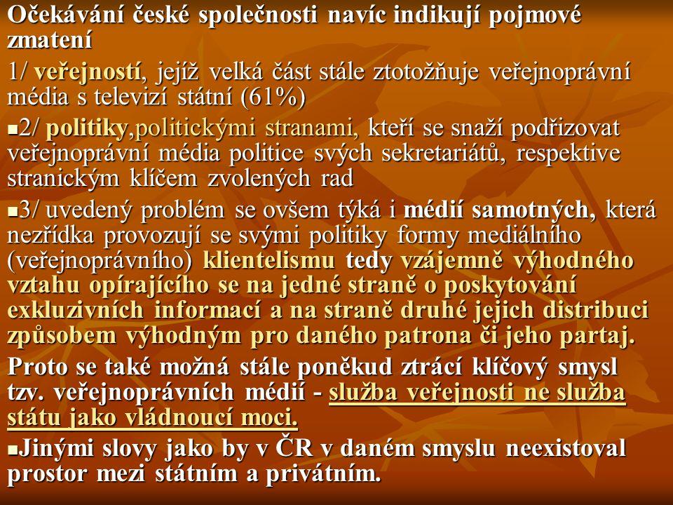 Očekávání české společnosti navíc indikují pojmové zmatení