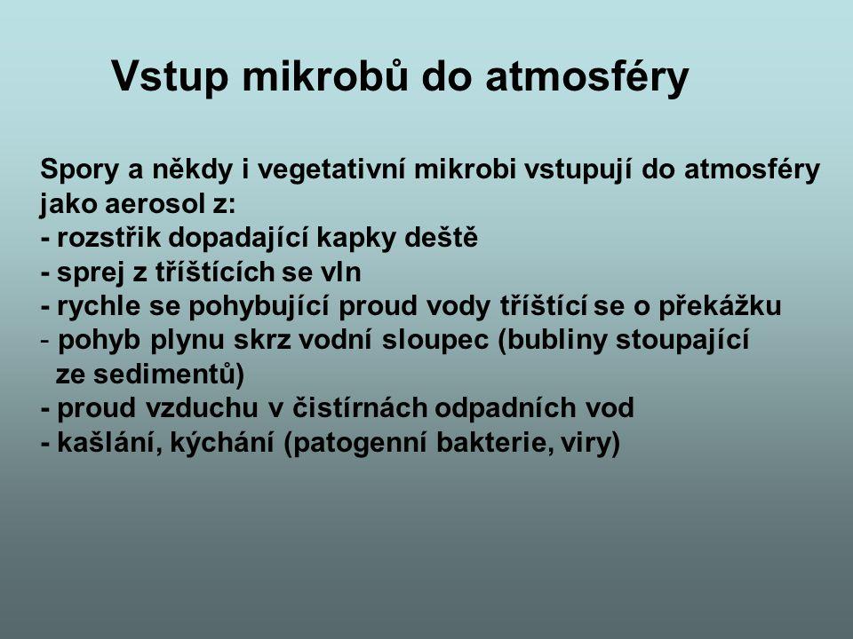 Vstup mikrobů do atmosféry