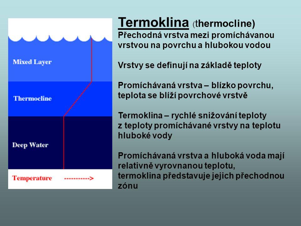 Termoklina (thermocline)