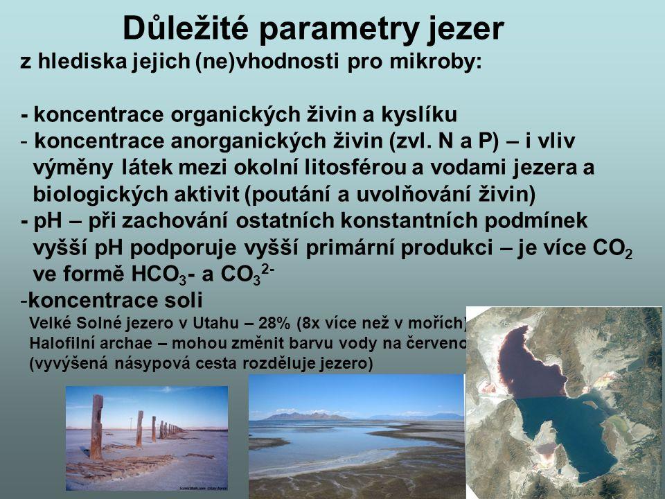 Důležité parametry jezer