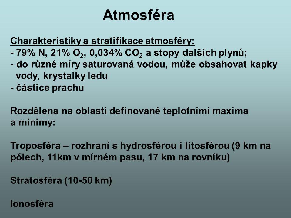 Atmosféra Charakteristiky a stratifikace atmosféry: