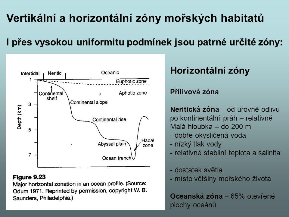 Vertikální a horizontální zóny mořských habitatů