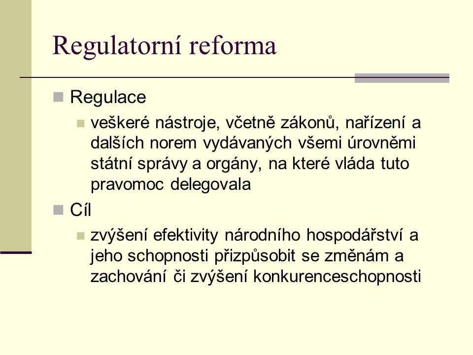 Regulatorní reforma Regulace Cíl