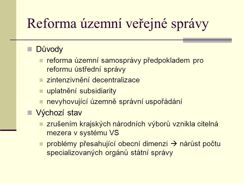 Reforma územní veřejné správy