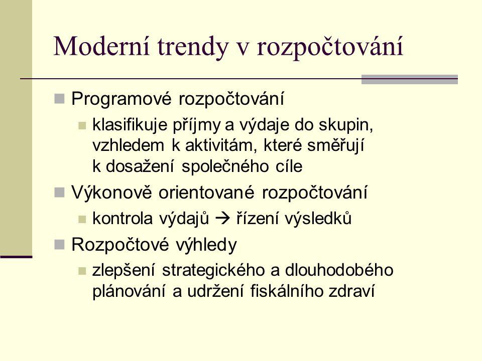 Moderní trendy v rozpočtování