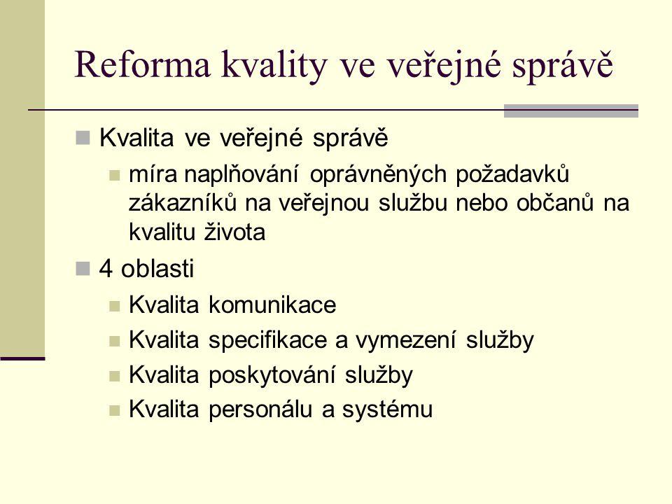 Reforma kvality ve veřejné správě