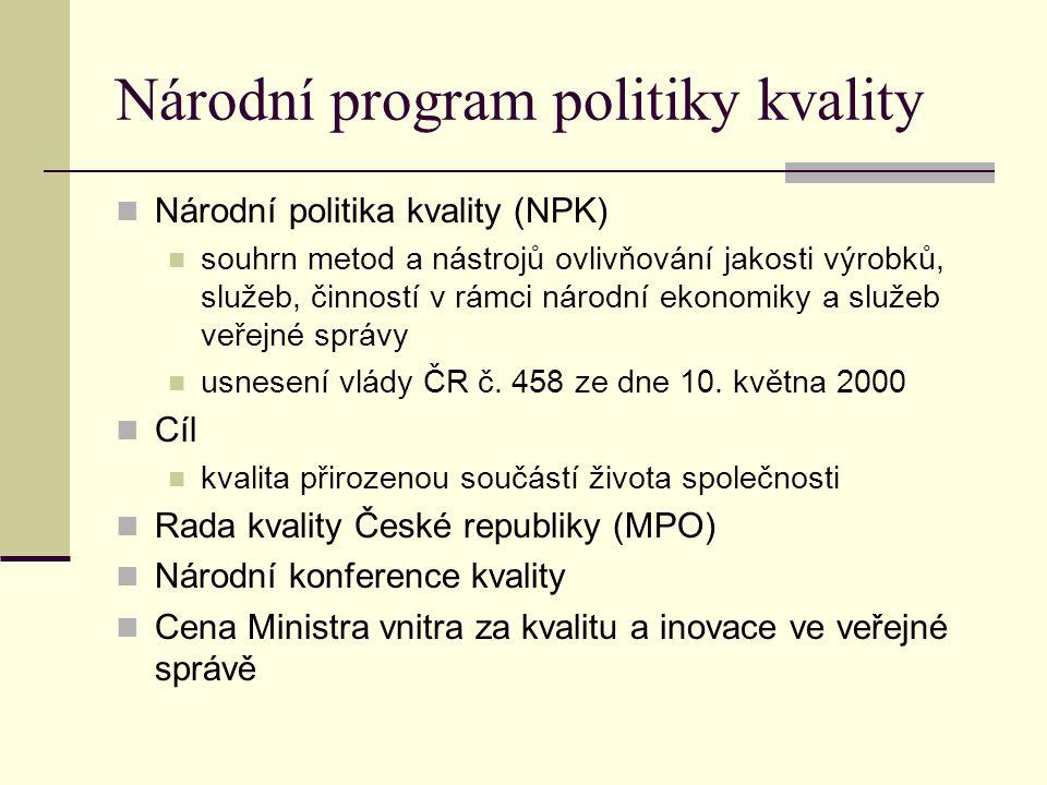 Národní program politiky kvality