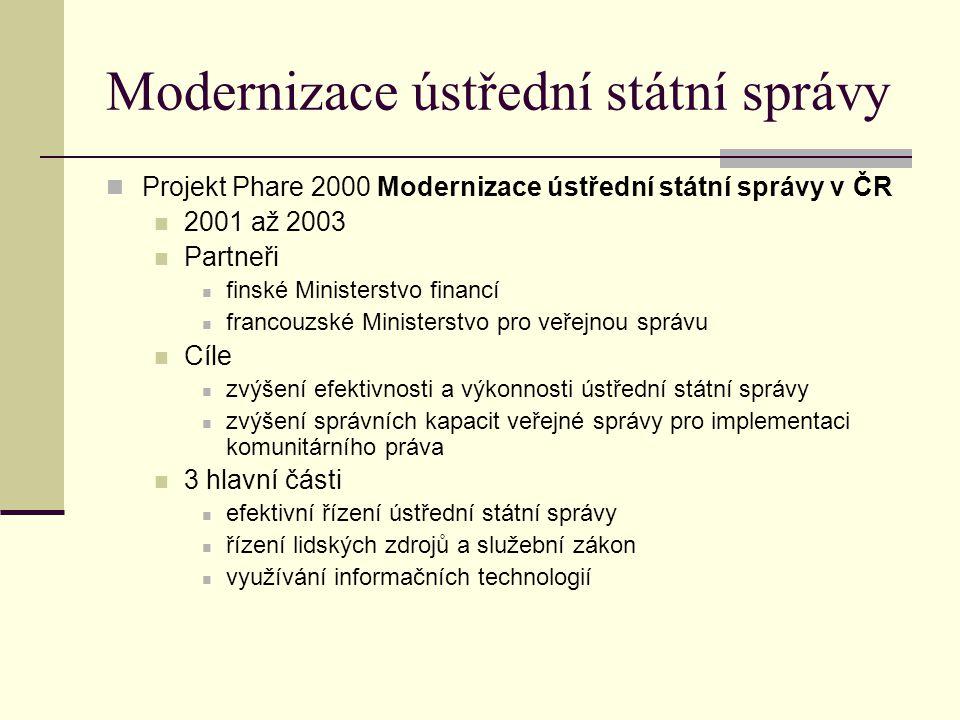 Modernizace ústřední státní správy