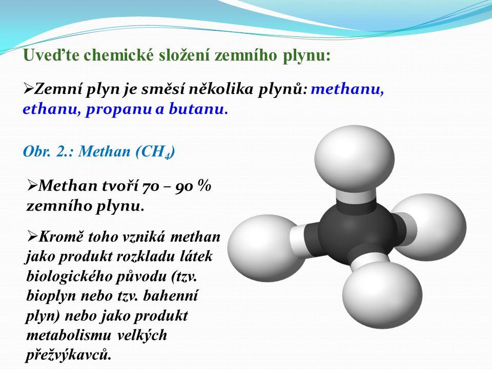 Uveďte chemické složení zemního plynu: