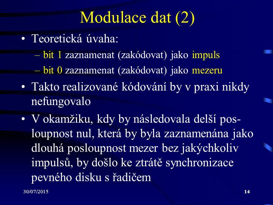 Modulace dat (2) Teoretická úvaha: