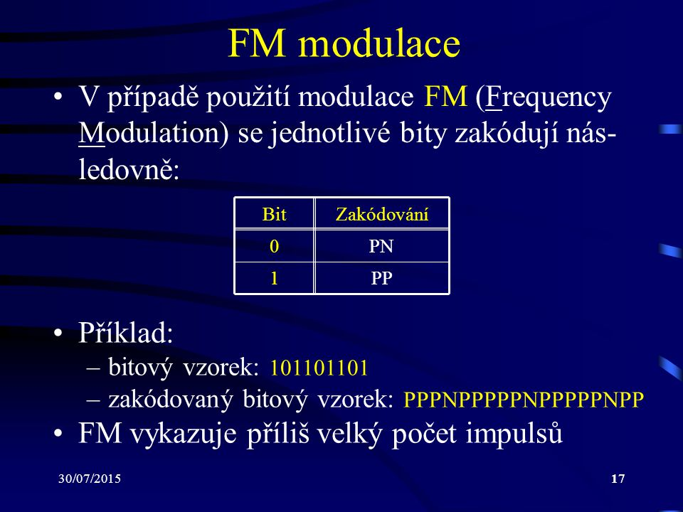 FM modulace V případě použití modulace FM (Frequency Modulation) se jednotlivé bity zakódují nás-ledovně: