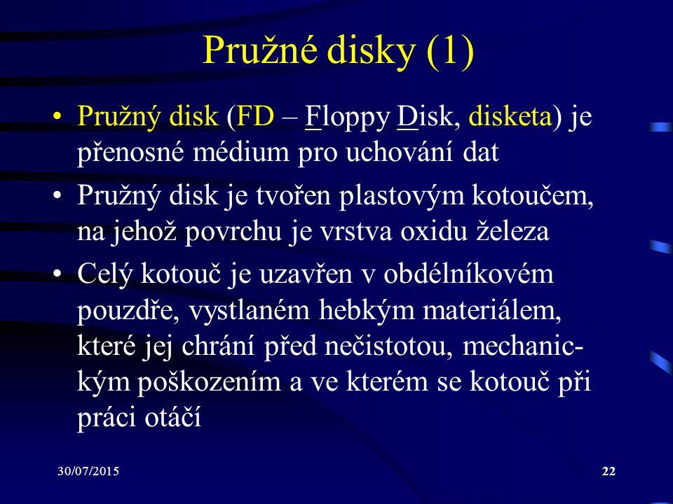 Pružné disky (1) Pružný disk (FD – Floppy Disk, disketa) je přenosné médium pro uchování dat.