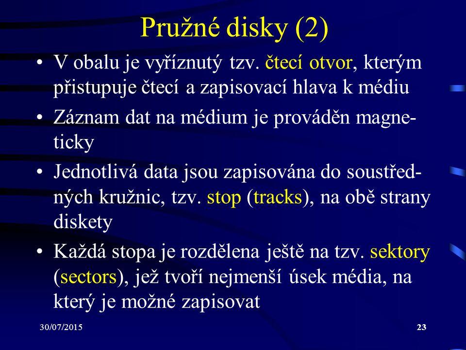 Pružné disky (2) V obalu je vyříznutý tzv. čtecí otvor, kterým přistupuje čtecí a zapisovací hlava k médiu.