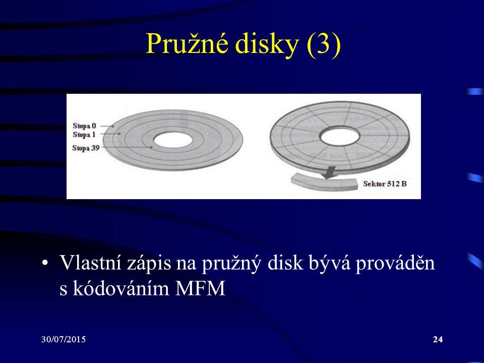 Pružné disky (3) Vlastní zápis na pružný disk bývá prováděn s kódováním MFM 18/04/2017