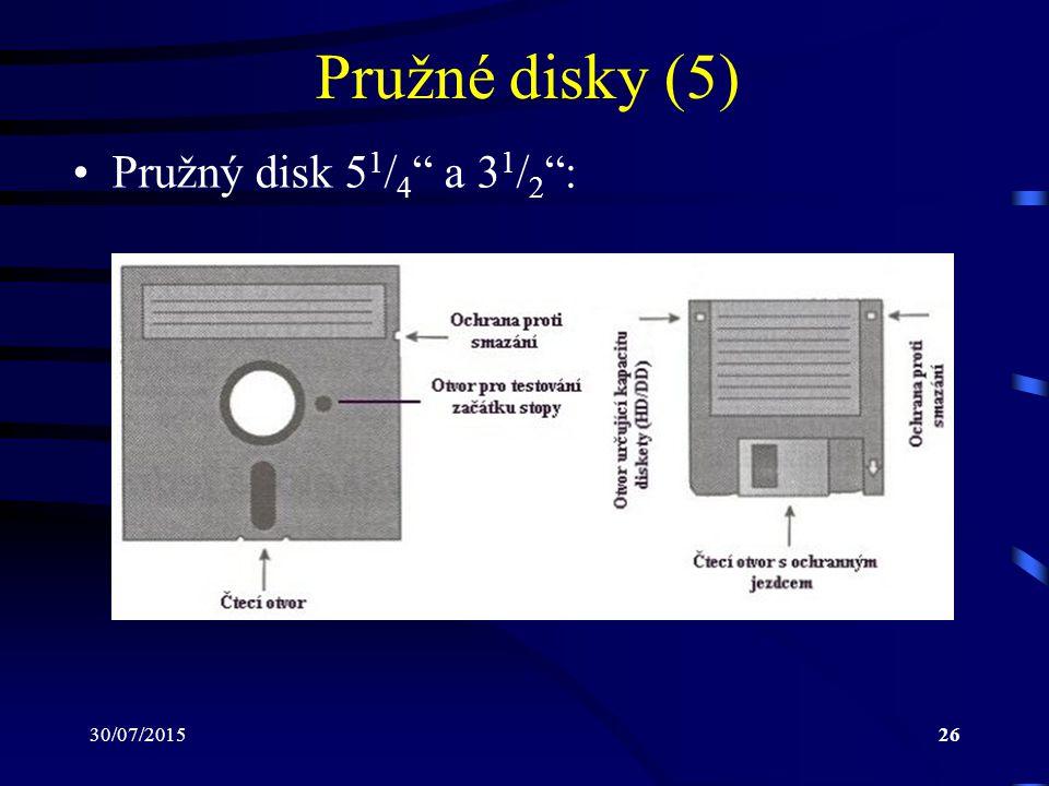 Pružné disky (5) Pružný disk 51/4 a 31/2 : 18/04/2017