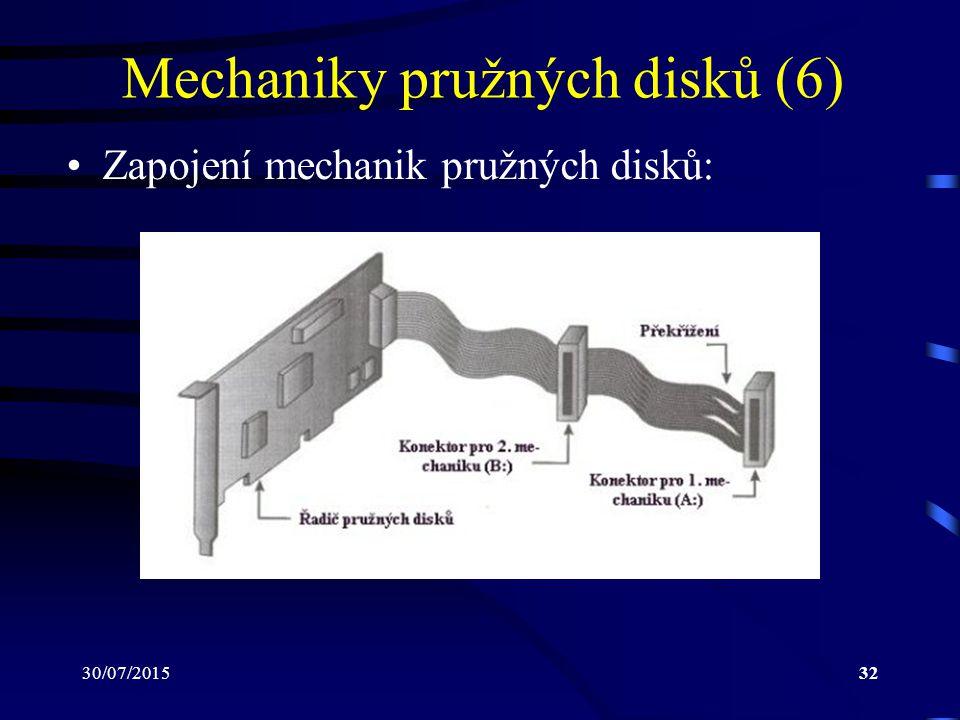 Mechaniky pružných disků (6)