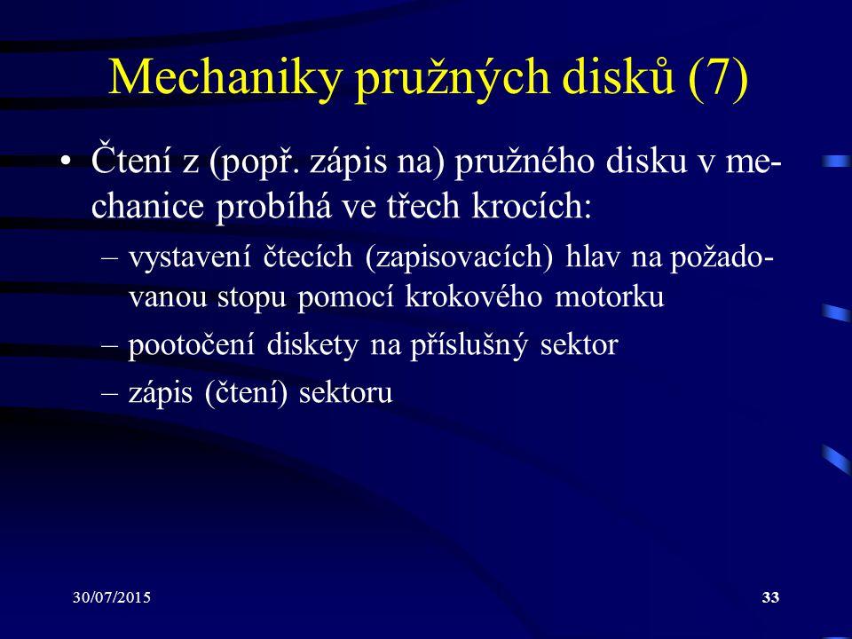 Mechaniky pružných disků (7)