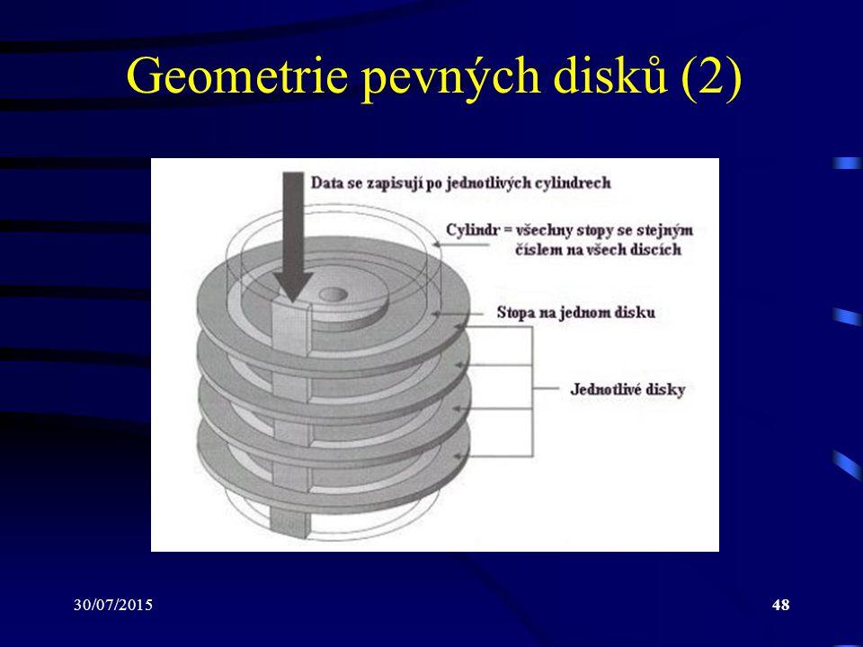 Geometrie pevných disků (2)