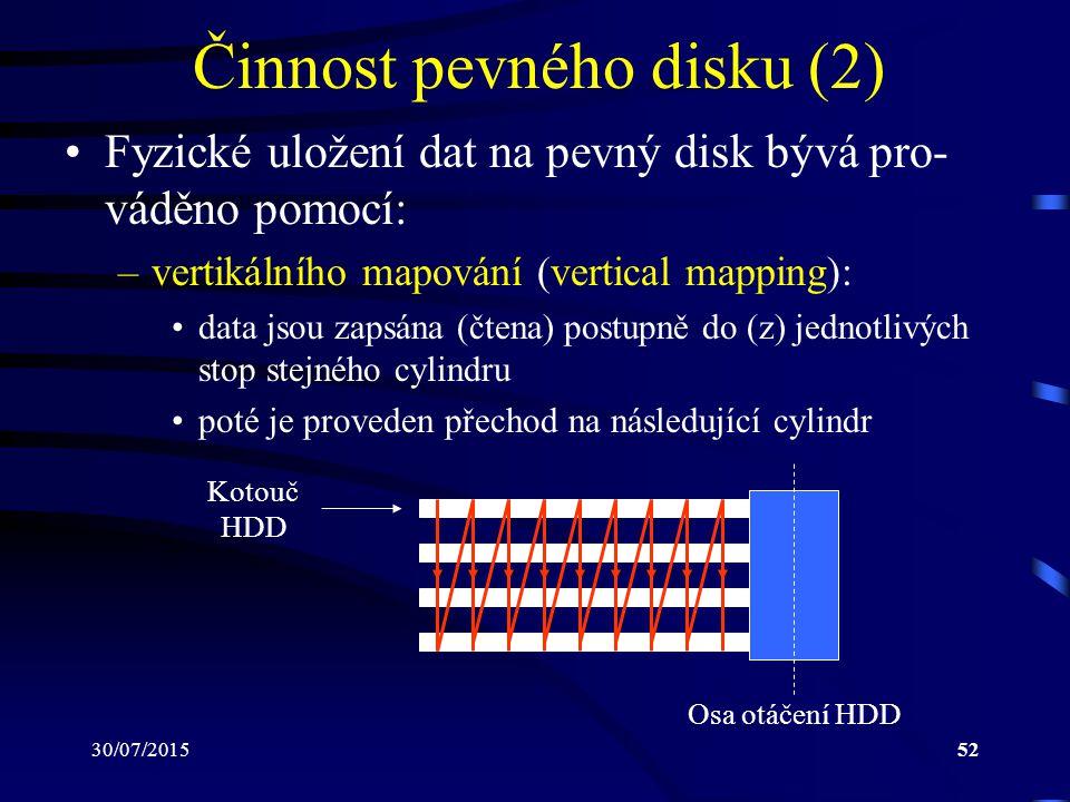 Činnost pevného disku (2)