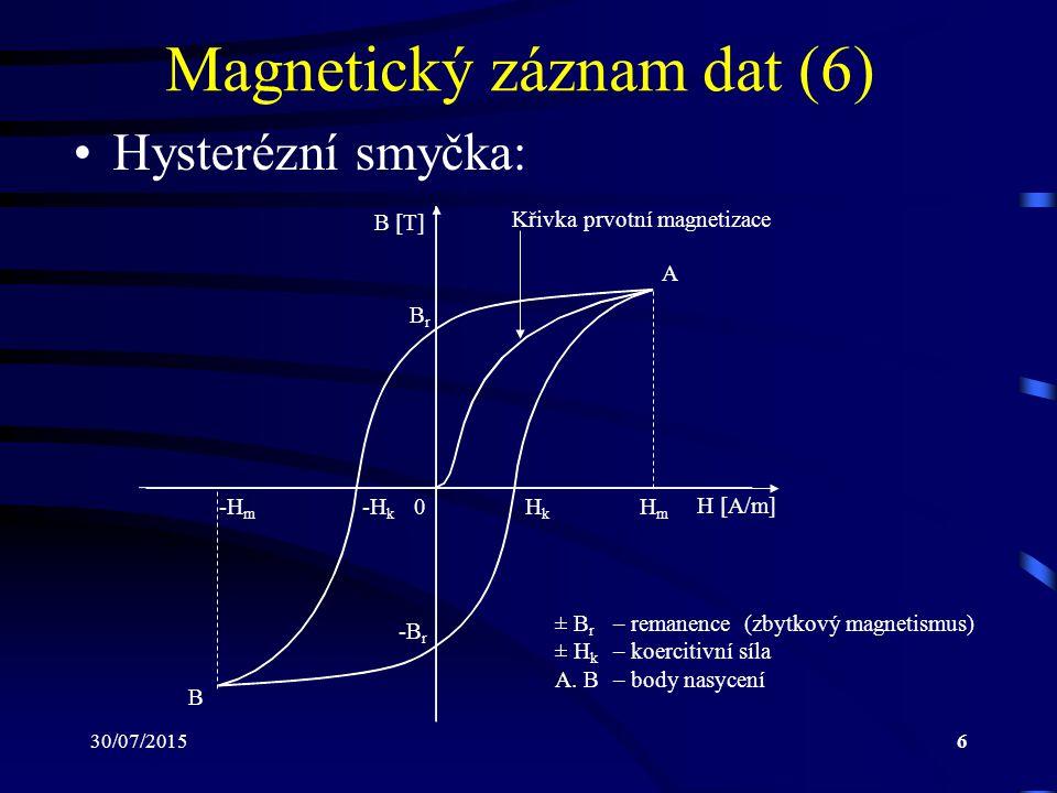 Magnetický záznam dat (6)