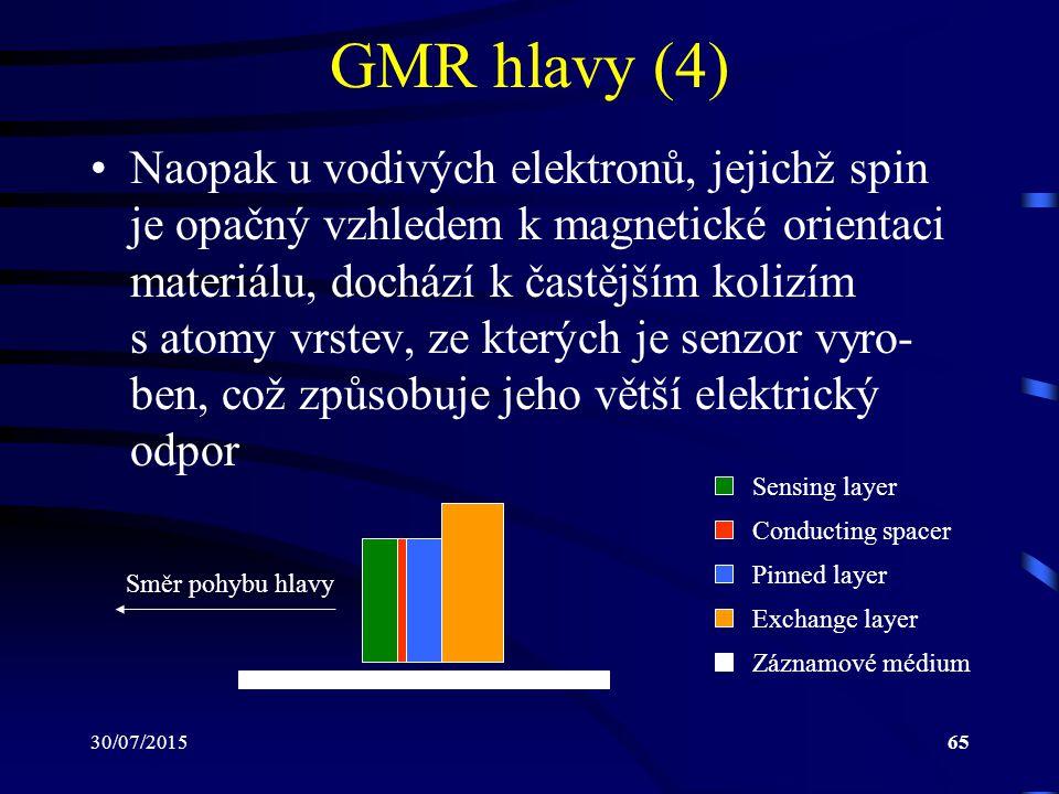 GMR hlavy (4)