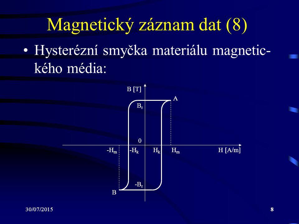 Magnetický záznam dat (8)