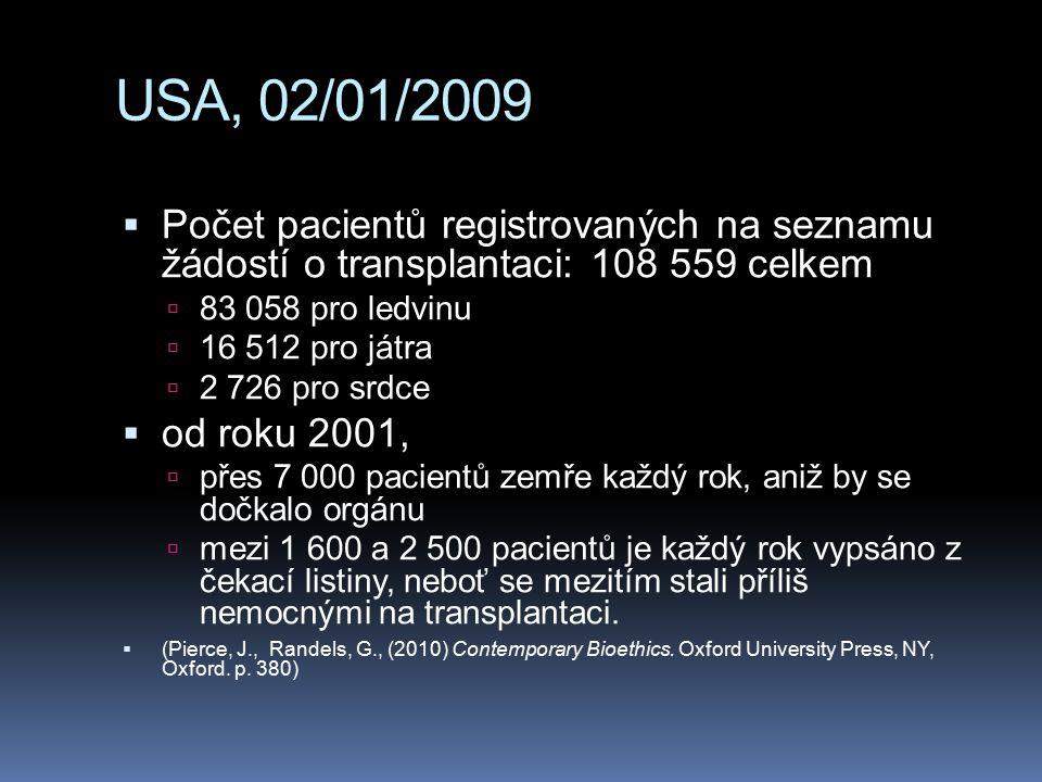 USA, 02/01/2009 Počet pacientů registrovaných na seznamu žádostí o transplantaci: 108 559 celkem. 83 058 pro ledvinu.