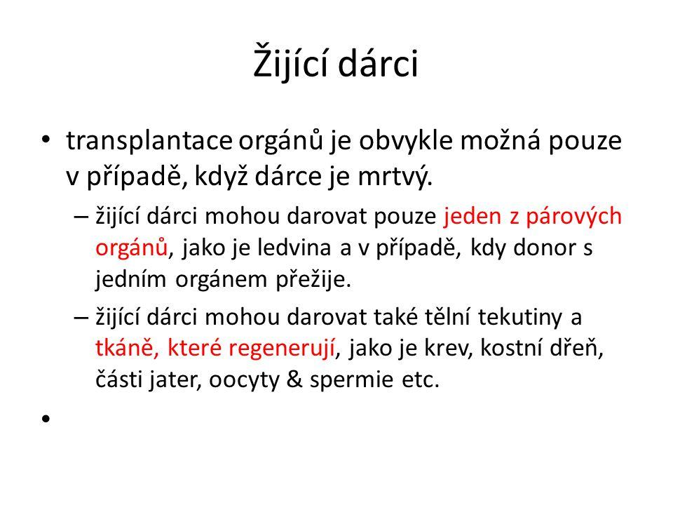 Žijící dárci transplantace orgánů je obvykle možná pouze v případě, když dárce je mrtvý.