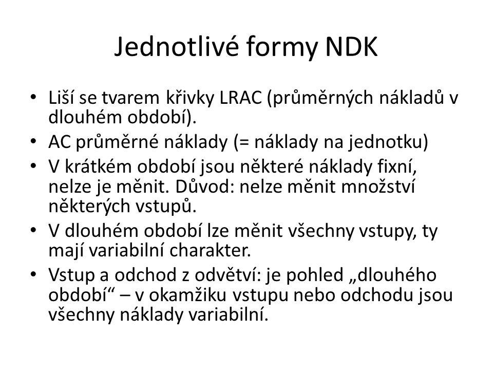Jednotlivé formy NDK Liší se tvarem křivky LRAC (průměrných nákladů v dlouhém období). AC průměrné náklady (= náklady na jednotku)