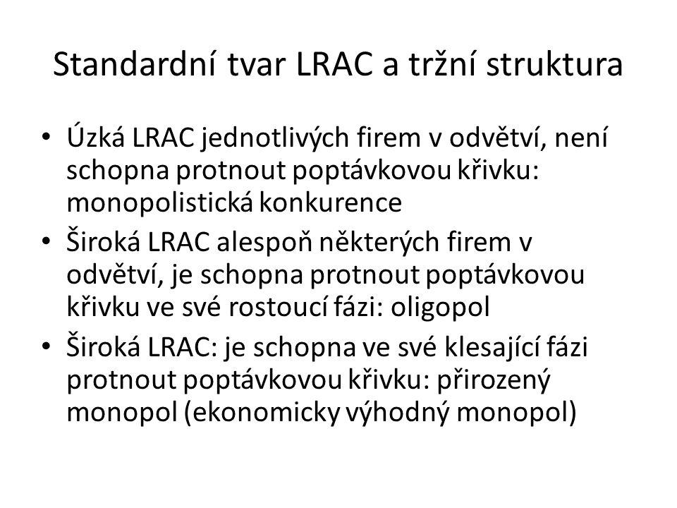 Standardní tvar LRAC a tržní struktura