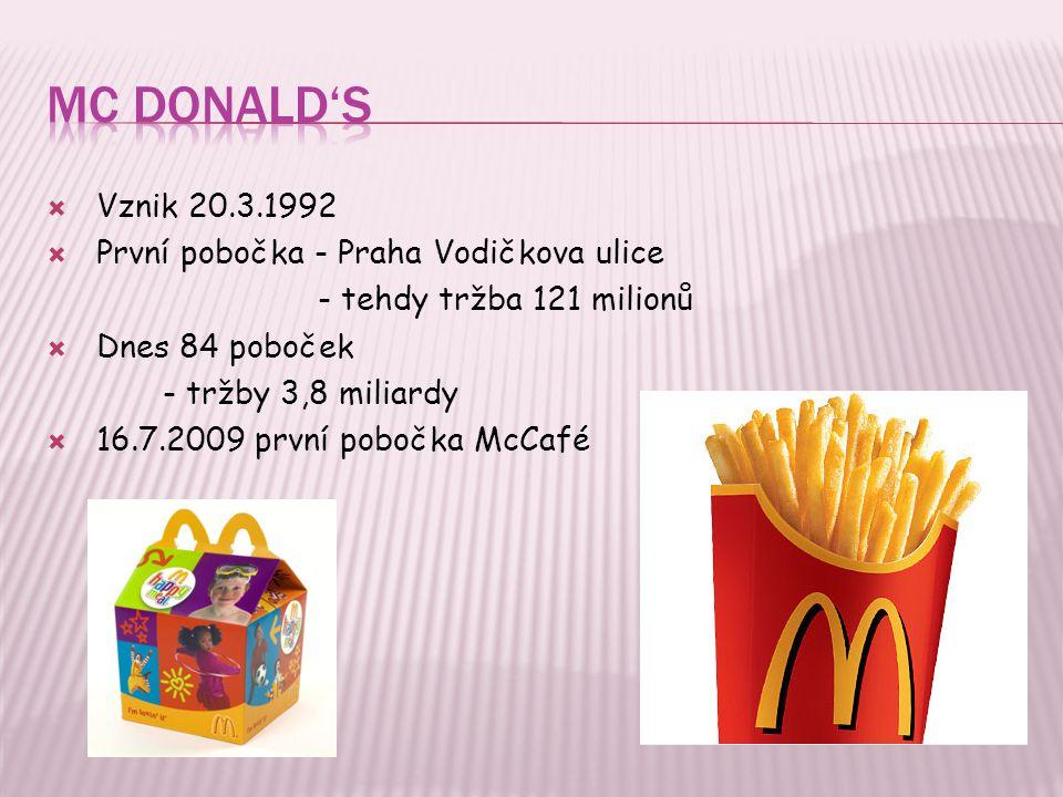 Mc Donald's Vznik 20.3.1992 První pobočka - Praha Vodičkova ulice