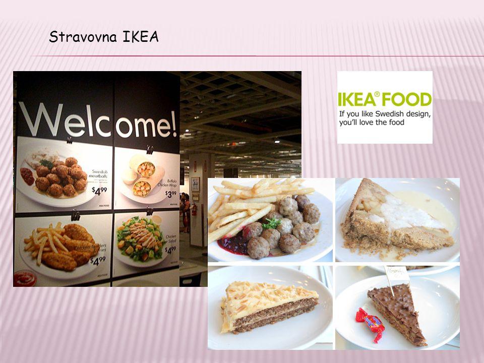 Stravovna IKEA