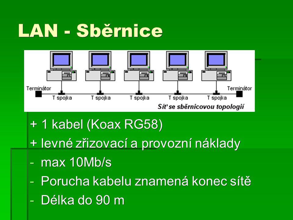 LAN - Sběrnice + 1 kabel (Koax RG58)