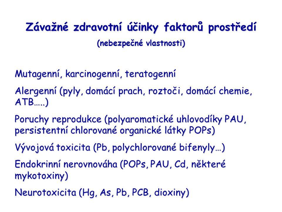 Závažné zdravotní účinky faktorů prostředí (nebezpečné vlastnosti)