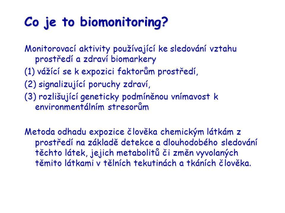 Co je to biomonitoring Monitorovací aktivity používající ke sledování vztahu prostředí a zdraví biomarkery.