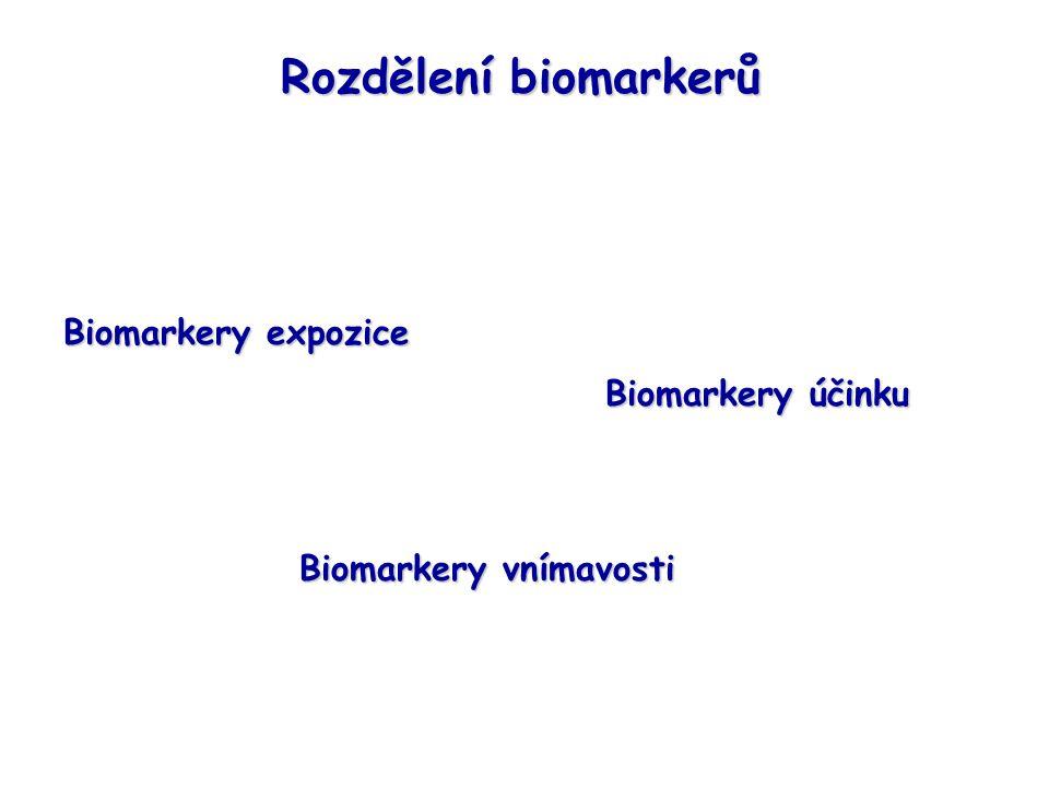 Rozdělení biomarkerů Biomarkery expozice Biomarkery účinku
