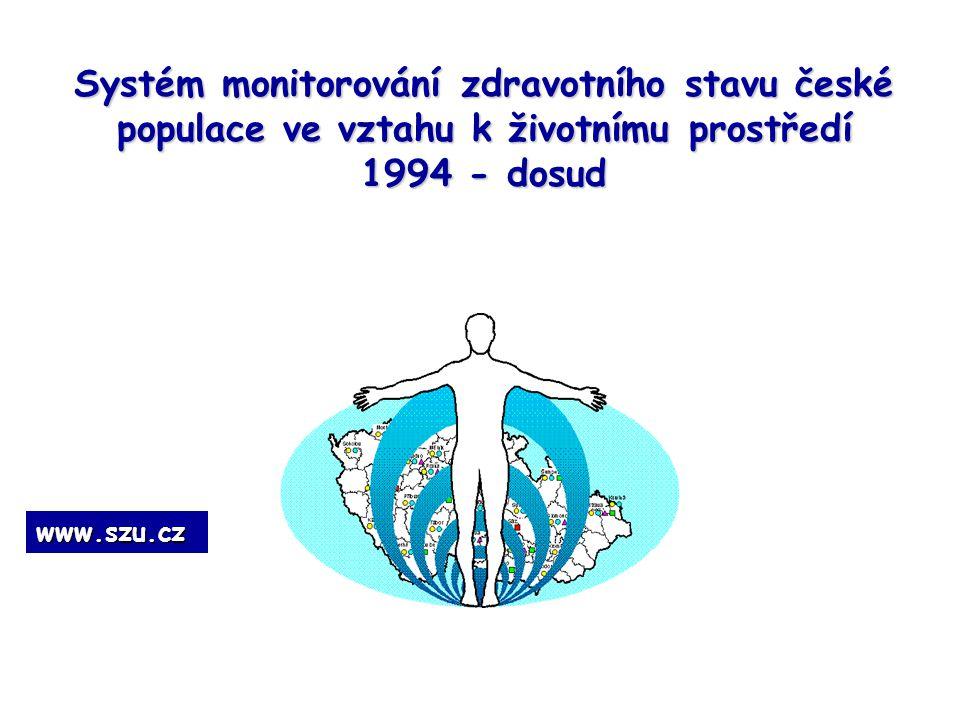 Systém monitorování zdravotního stavu české populace ve vztahu k životnímu prostředí 1994 - dosud