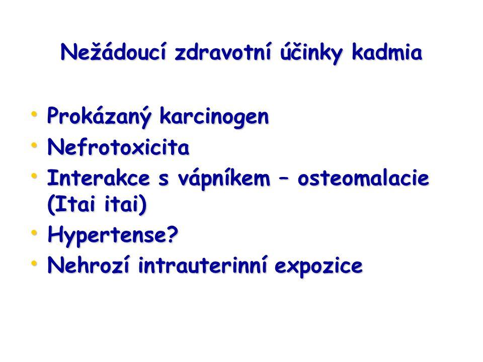 Nežádoucí zdravotní účinky kadmia