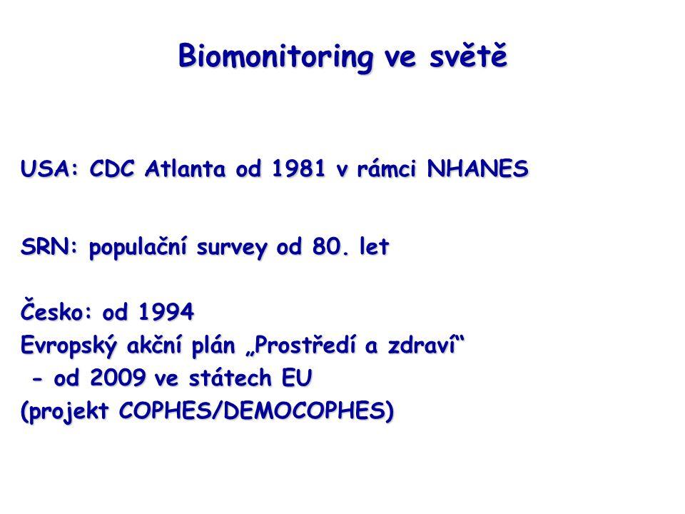 Biomonitoring ve světě
