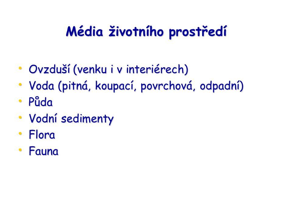 Média životního prostředí