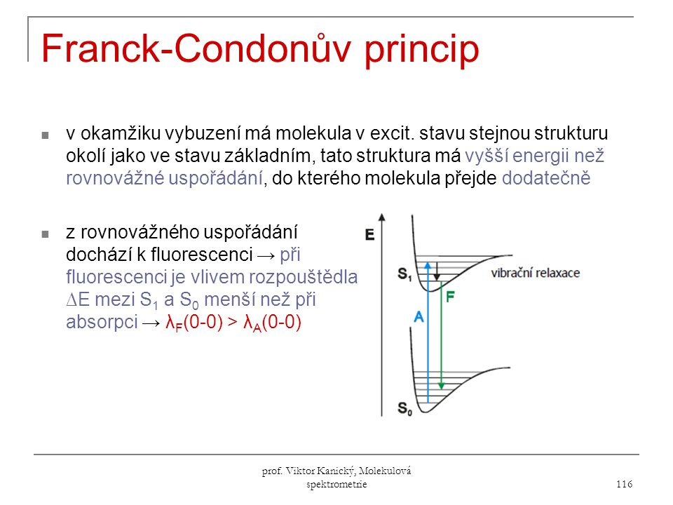 Franck-Condonův princip