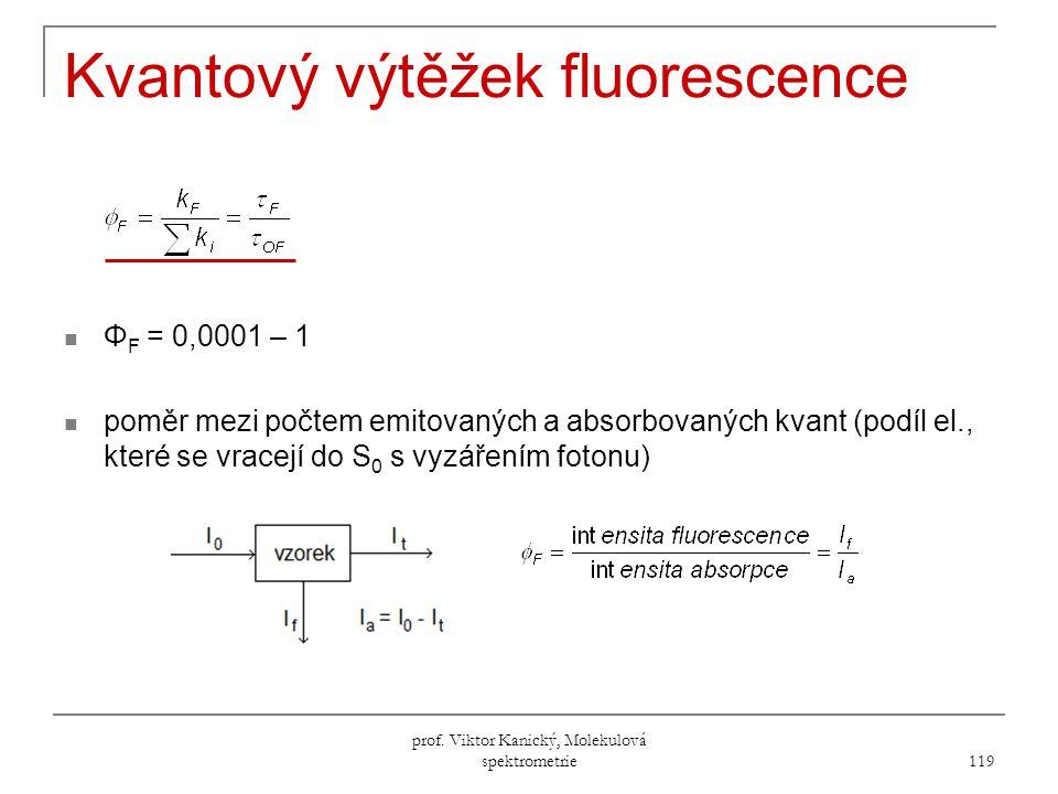 Kvantový výtěžek fluorescence
