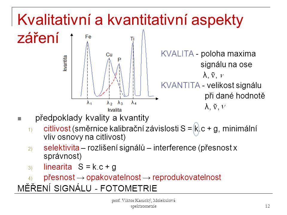 Kvalitativní a kvantitativní aspekty záření