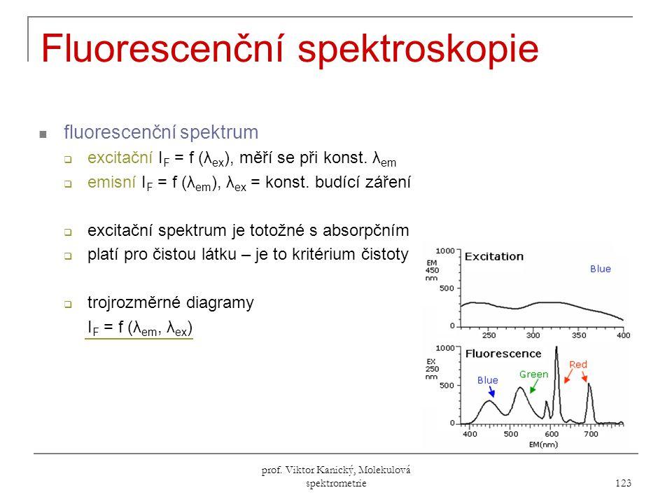 Fluorescenční spektroskopie