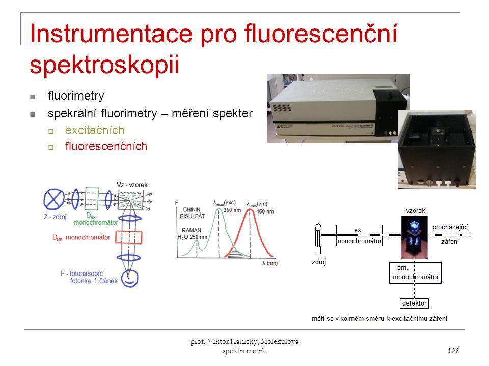 Instrumentace pro fluorescenční spektroskopii