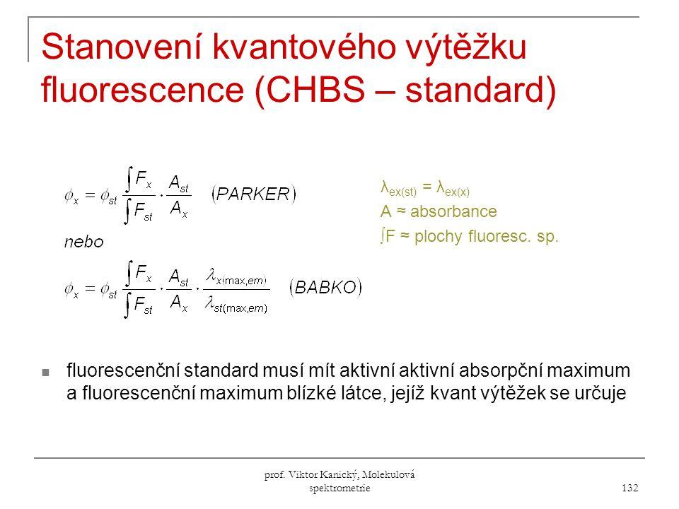 Stanovení kvantového výtěžku fluorescence (CHBS – standard)