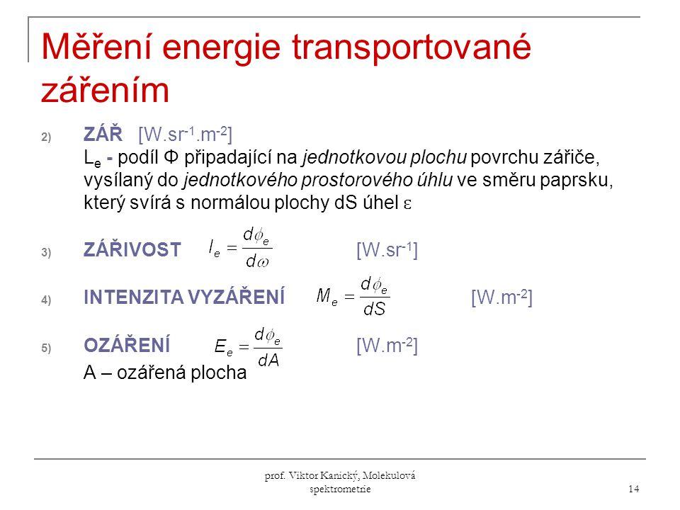 Měření energie transportované zářením