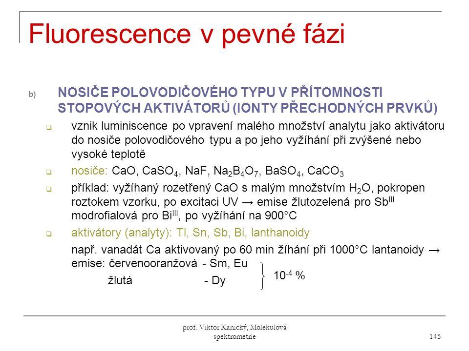 Fluorescence v pevné fázi